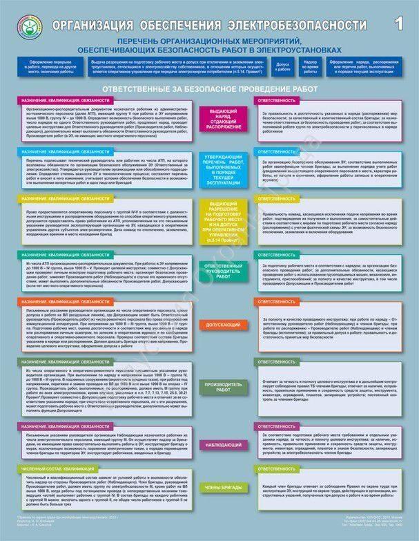 Организация обеспечения электробезопасности плакат яндекс электробезопасность техника безопасности