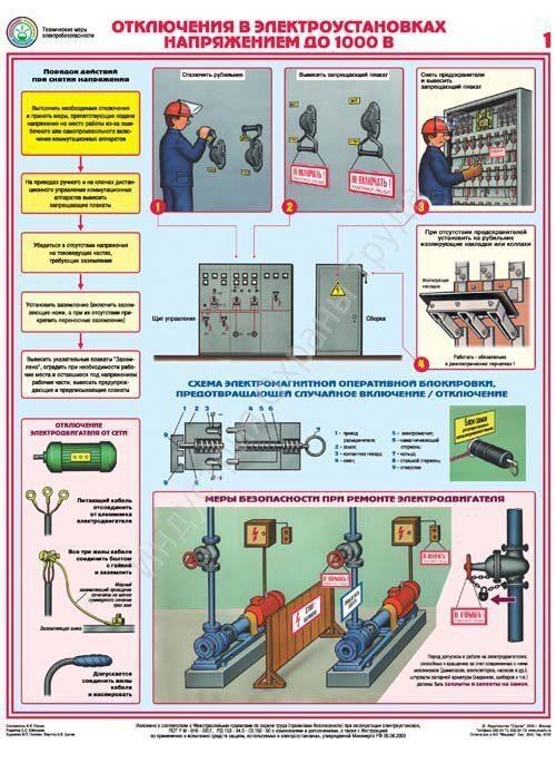 О мерах электробезопасности о присвоении 1 группы по электробезопасности электротехническому персоналу