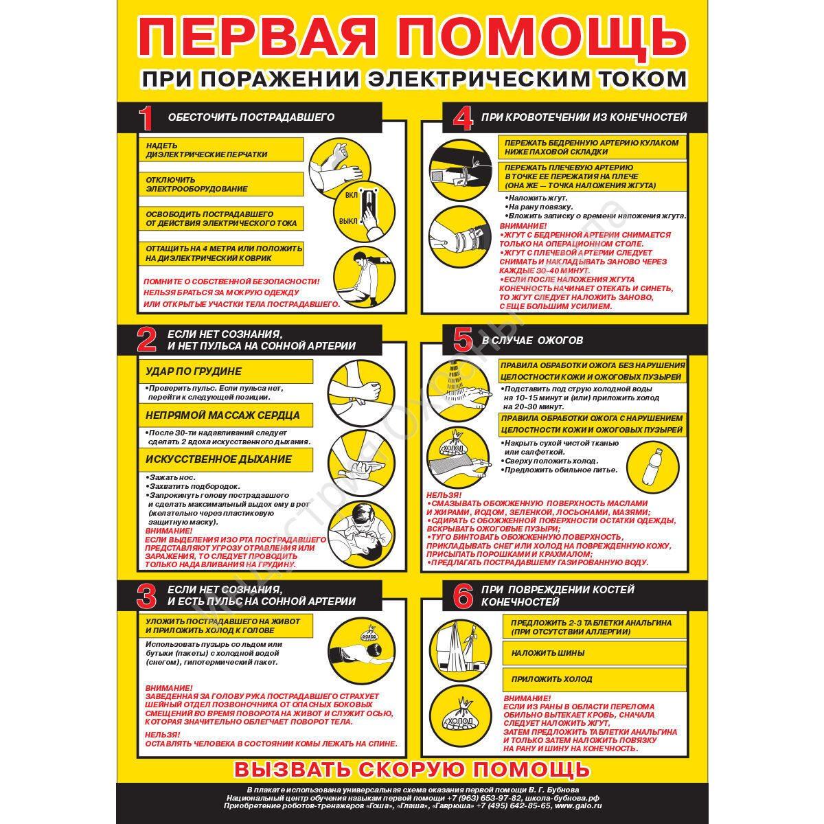 инструкция для 1 квалификационной группы по электробезопасности