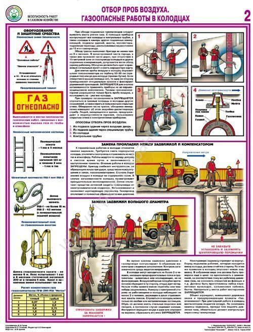 газовая транспортабельная котельная является объектом повышенной опасности