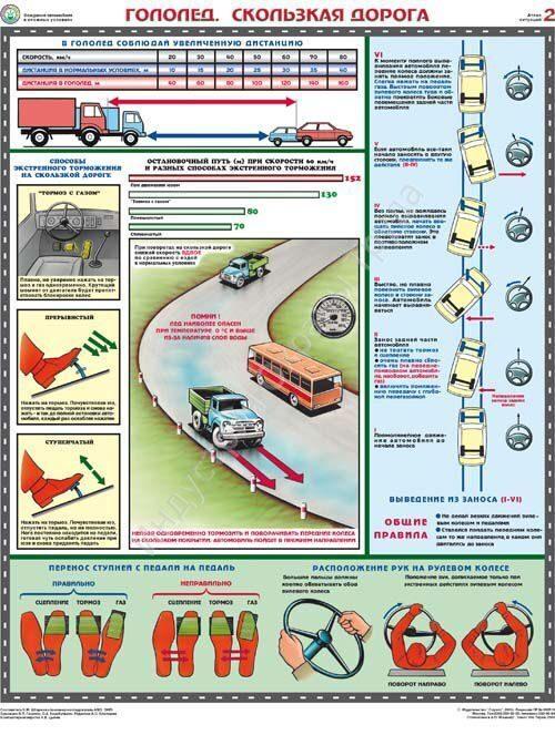 Вождение в сложных дорожных условиях