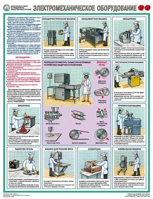 Инструкции по техники безопасности на предприятиях общественного питания