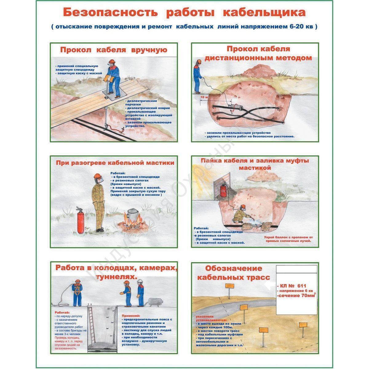 схема для отысканиея повркждения каюеля