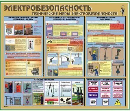 Электробезопасность технические меры по электробезопасности бланк удостоверения по электробезопасности нового образца 2019 распечатать